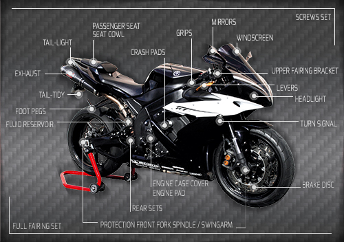 all accessories on a Yamaha R1